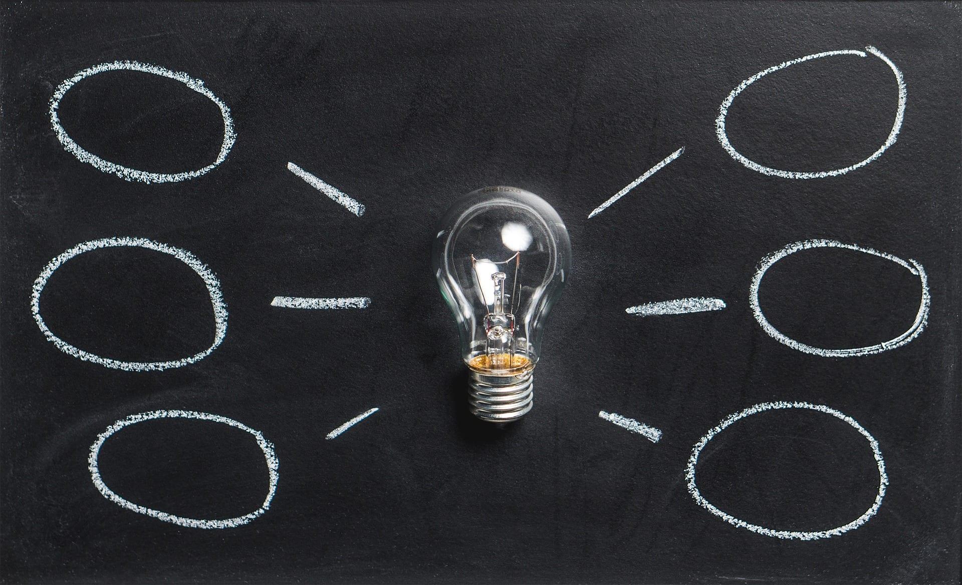 Was ist Innovation?